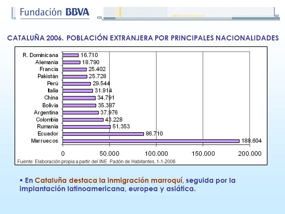 CATALUÑA 2006. POBLACIÓN EXTRANJERA POR PRINCIPALES NACIONALIDADES Fuente: Elaboración propia a partir del INE. Padón de Habitantes, 1-1-2006 En Catal