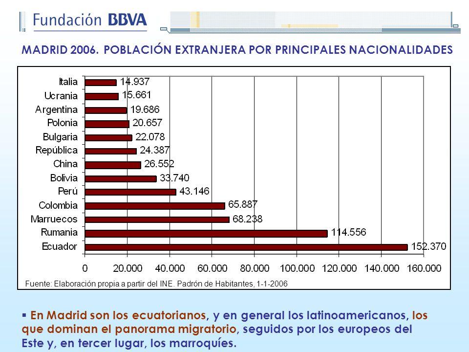 MADRID 2006. POBLACIÓN EXTRANJERA POR PRINCIPALES NACIONALIDADES Fuente: Elaboración propia a partir del INE. Padrón de Habitantes, 1-1-2006 En Madrid