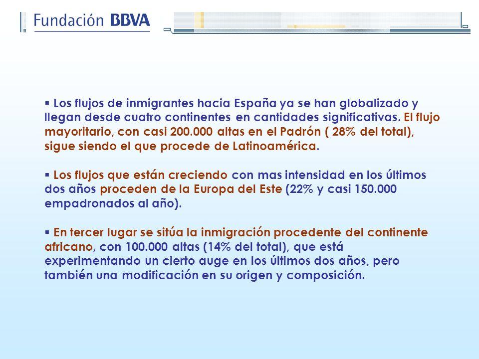 Los flujos de inmigrantes hacia España ya se han globalizado y llegan desde cuatro continentes en cantidades significativas. El flujo mayoritario, con