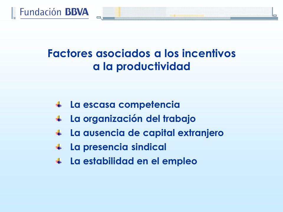 La escasa competencia La organización del trabajo La ausencia de capital extranjero La presencia sindical La estabilidad en el empleo Factores asociad