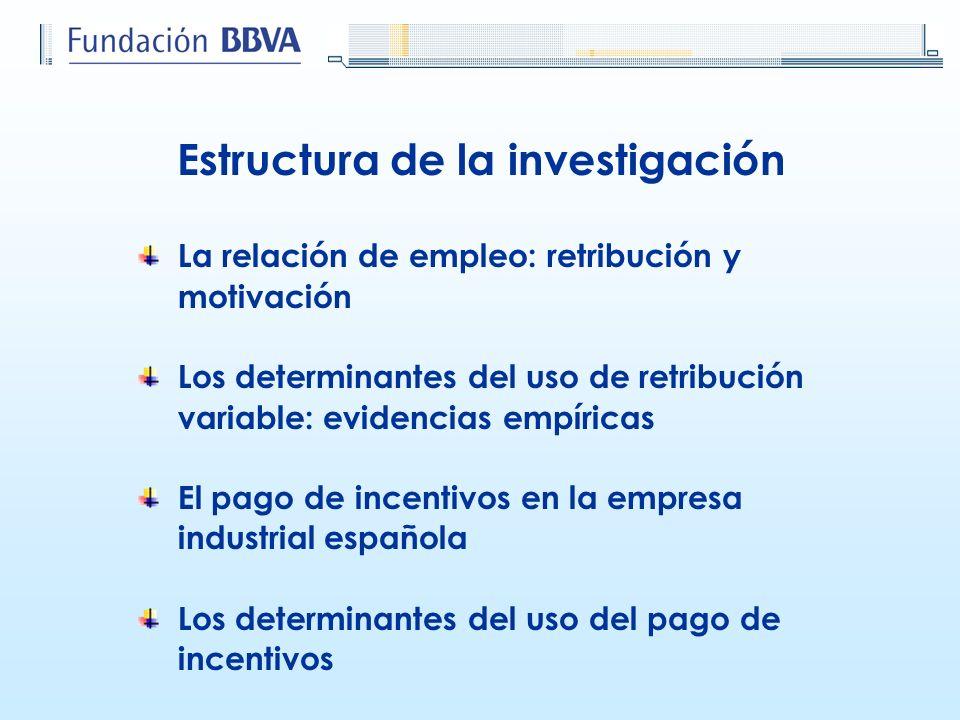 La relación de empleo: retribución y motivación Los determinantes del uso de retribución variable: evidencias empíricas El pago de incentivos en la em