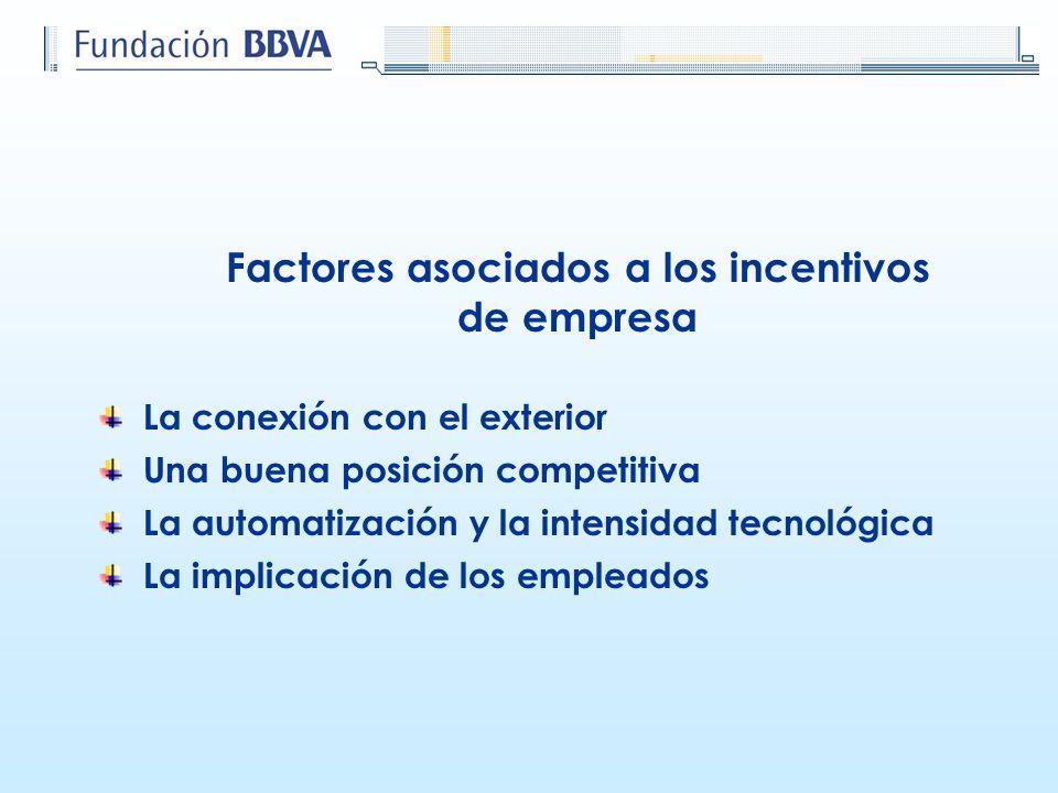 Factores asociados a los incentivos de empresa La conexión con el exterior Una buena posición competitiva La automatización y la intensidad tecnológic