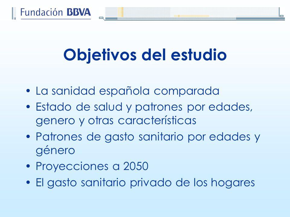 Objetivos del estudio La sanidad española comparada Estado de salud y patrones por edades, genero y otras características Patrones de gasto sanitario