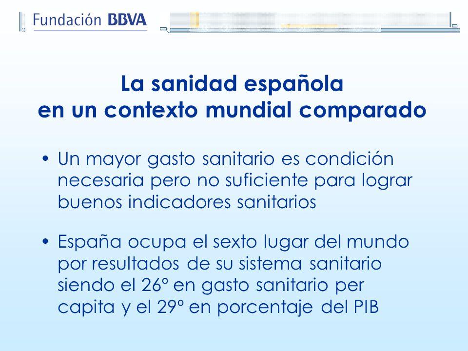 La sanidad española en un contexto mundial comparado Un mayor gasto sanitario es condición necesaria pero no suficiente para lograr buenos indicadores