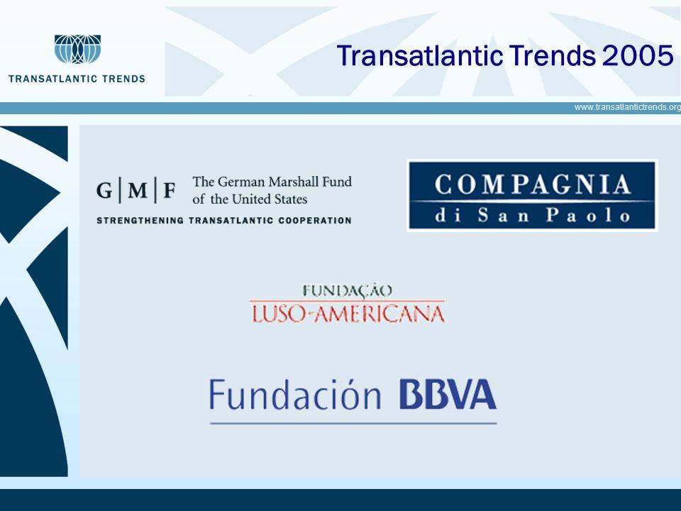 1 www.transatlantictrends.org Transatlantic Trends 2005