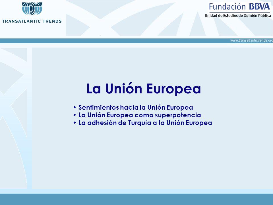 www.transatlantictrends.org Unidad de Estudios de Opinión Pública La Unión Europea Sentimientos hacia la Unión Europea La Unión Europea como superpote