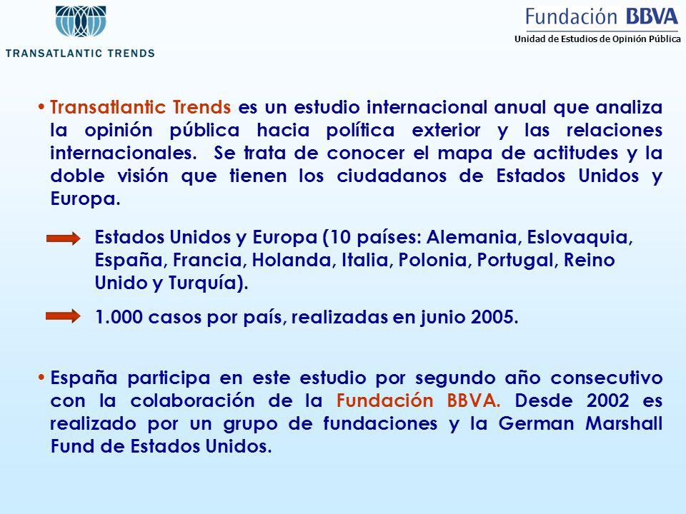 España participa en este estudio por segundo año consecutivo con la colaboración de la Fundación BBVA. Desde 2002 es realizado por un grupo de fundaci