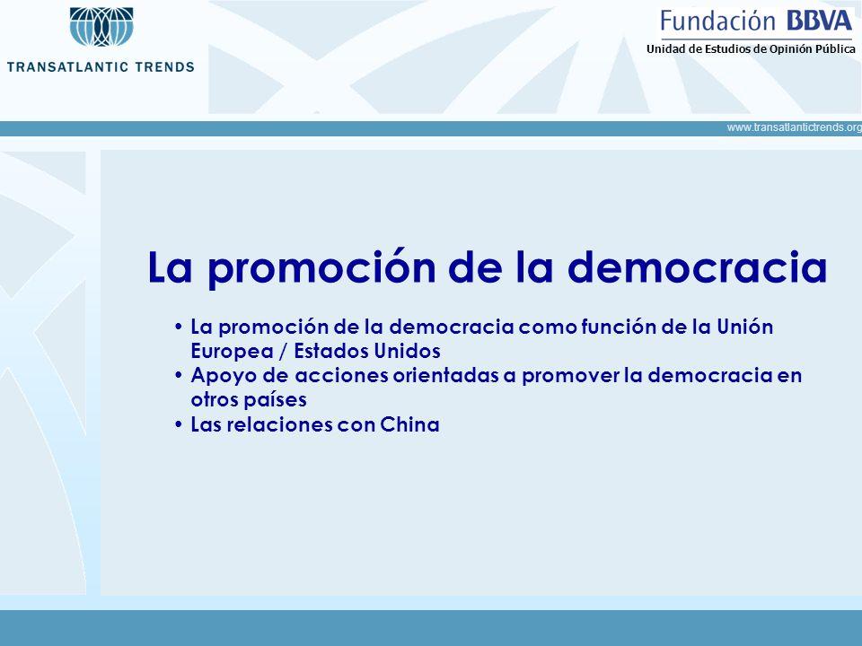www.transatlantictrends.org Unidad de Estudios de Opinión Pública La promoción de la democracia La promoción de la democracia como función de la Unión