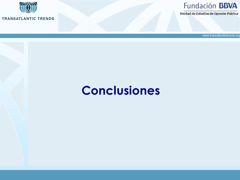 www.transatlantictrends.org Unidad de Estudios de Opinión Pública Conclusiones