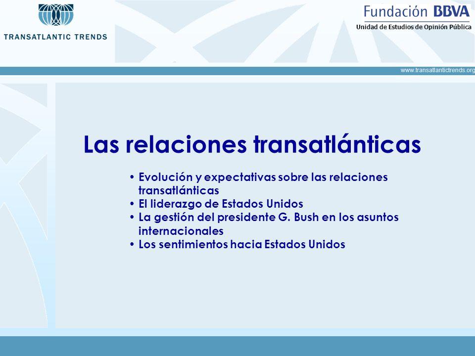 www.transatlantictrends.org Unidad de Estudios de Opinión Pública Las relaciones transatlánticas Evolución y expectativas sobre las relaciones transat