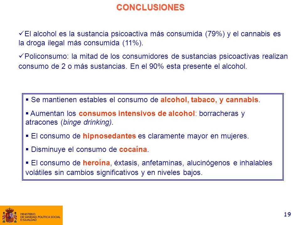 19CONCLUSIONES Se mantienen estables el consumo de alcohol, tabaco, y cannabis. Aumentan los consumos intensivos de alcohol: borracheras y atracones (