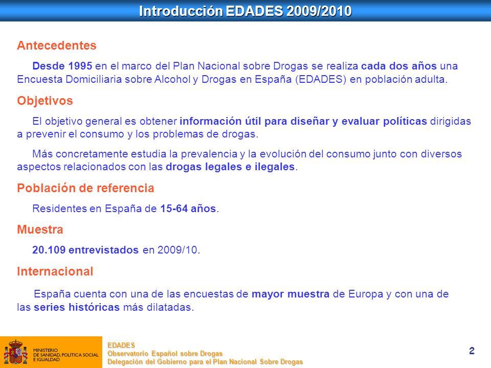 2 Introducción EDADES 2009/2010 Antecedentes Desde 1995 en el marco del Plan Nacional sobre Drogas se realiza cada dos años una Encuesta Domiciliaria