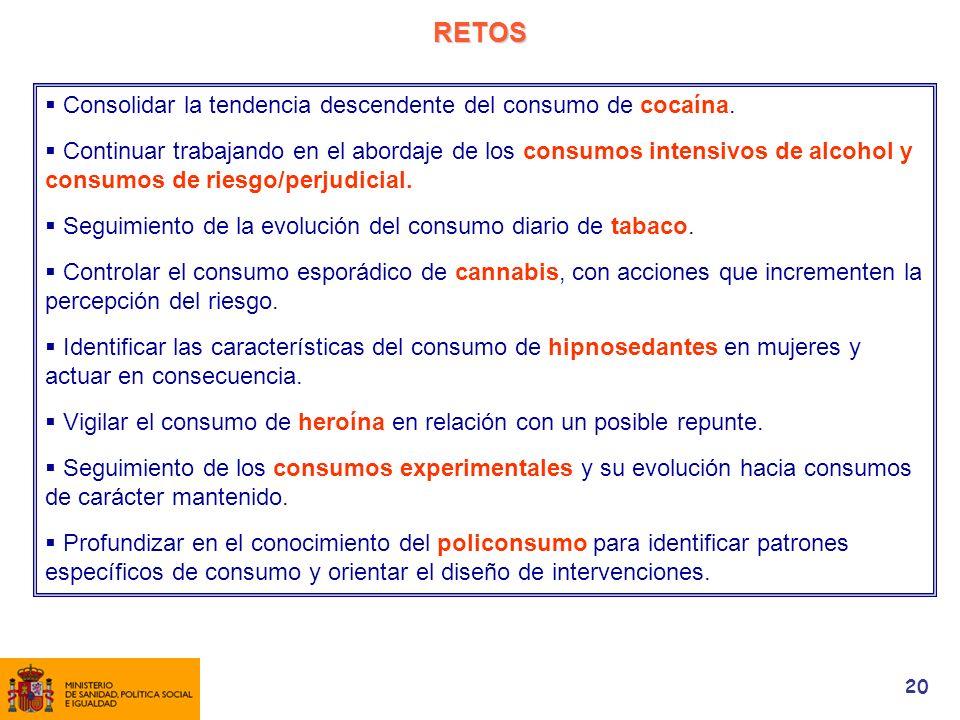 20 RETOS Consolidar la tendencia descendente del consumo de cocaína. Continuar trabajando en el abordaje de los consumos intensivos de alcohol y consu