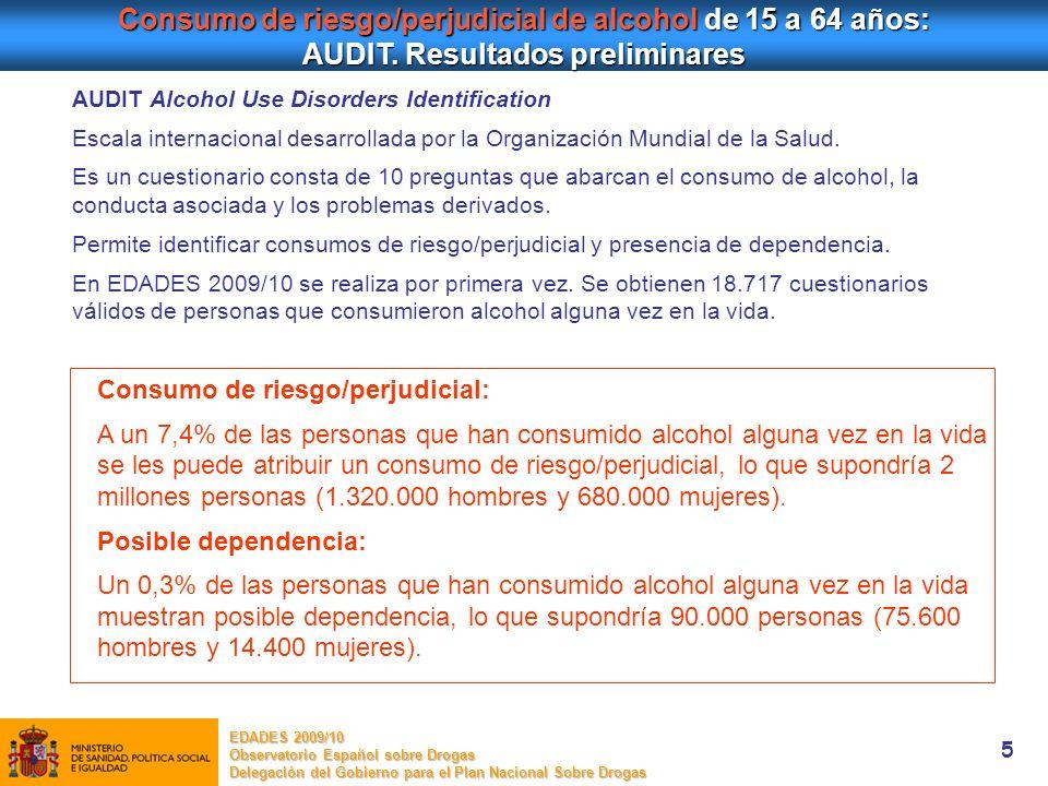 5 Consumo de riesgo/perjudicial de alcohol de 15 a 64 años: AUDIT. Resultados preliminares EDADES 2009/10 Observatorio Español sobre Drogas Delegación