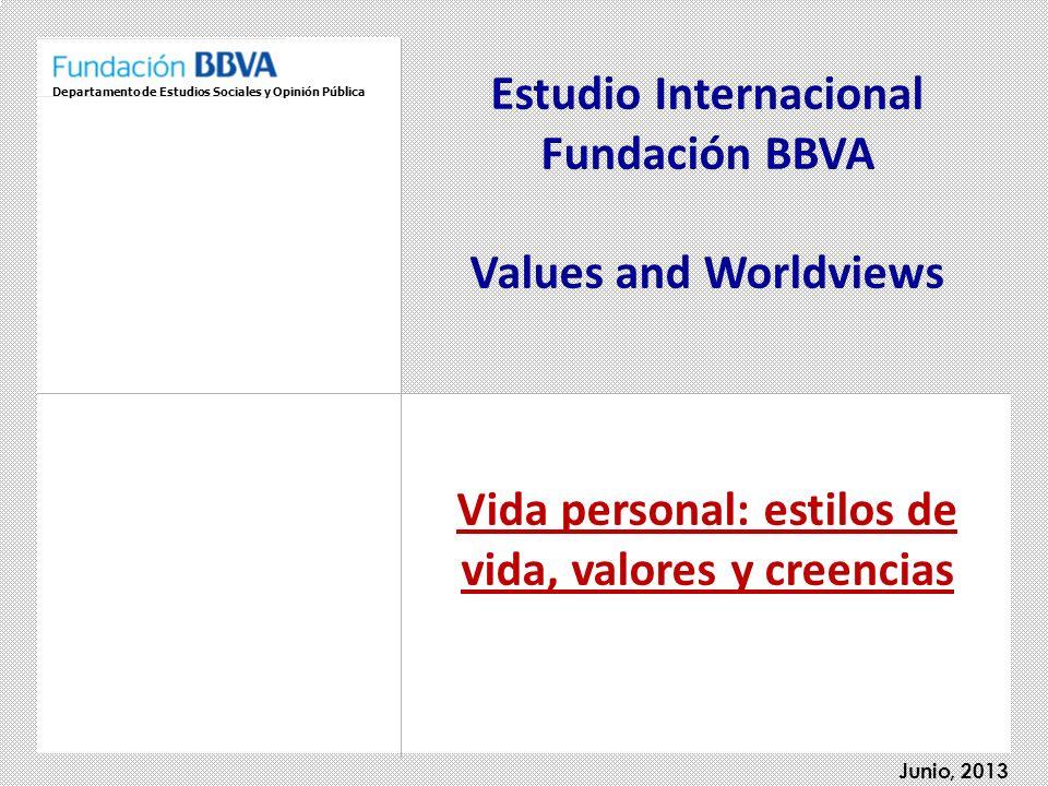 2 «Values and Worldviews» es un estudio de la Fundación BBVA que examina un conjunto de percepciones, actitudes y valores centrales de los ciudadanos de 10 países europeos, abarcando los ámbitos público (política, economía) y privado (religión, ética).