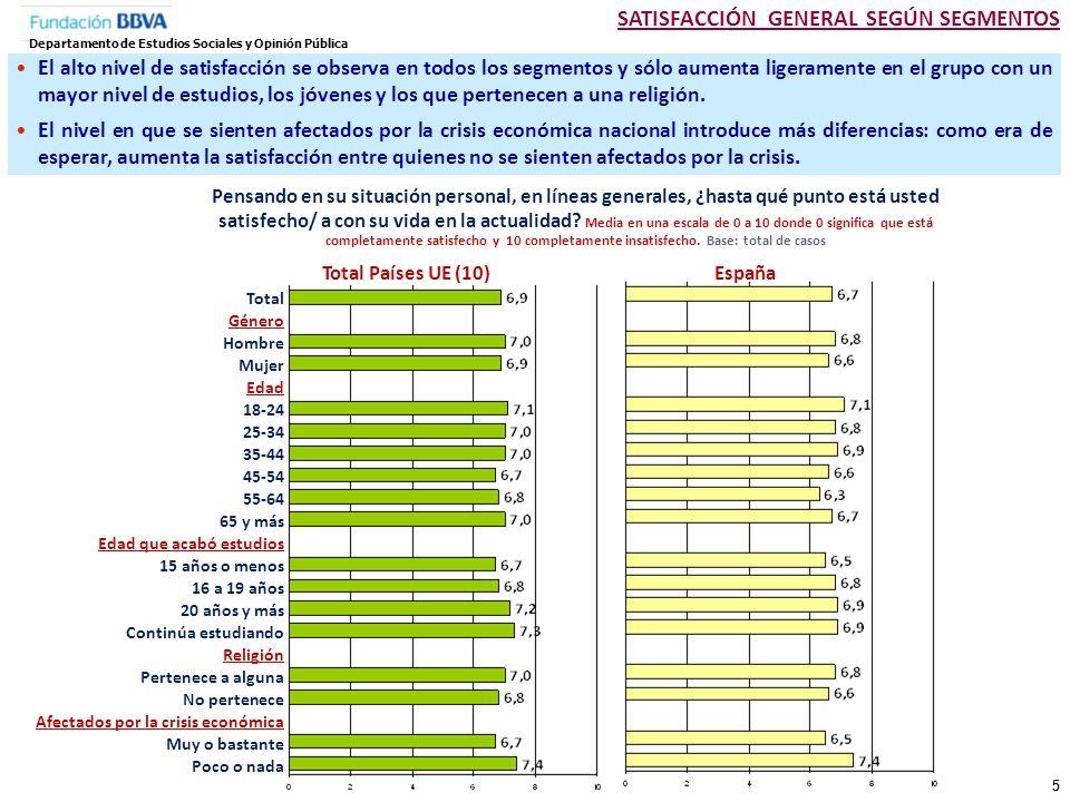 16 Departamento de Estudios Sociales y Opinión Pública II.