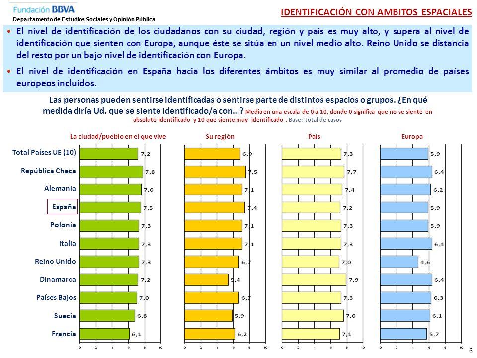 47 Conclusiones Departamento de Estudios Sociales y Opinión Pública