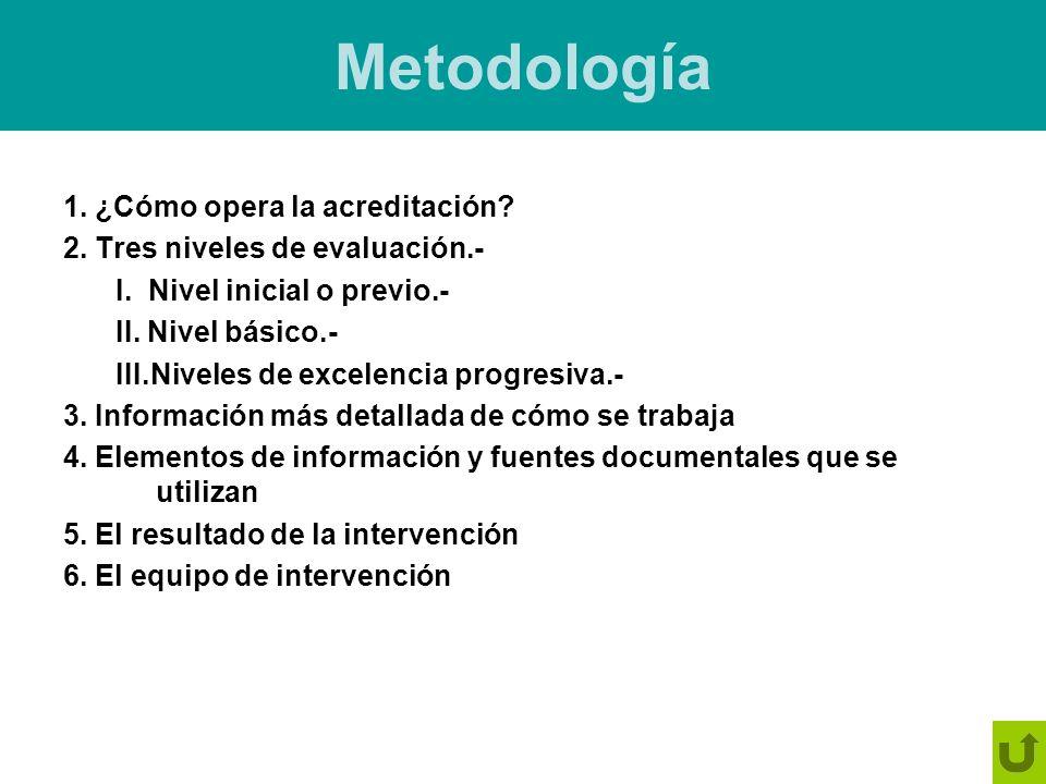Metodología 1. ¿Cómo opera la acreditación? 2. Tres niveles de evaluación.- I. Nivel inicial o previo.- II. Nivel básico.- III.Niveles de excelencia p