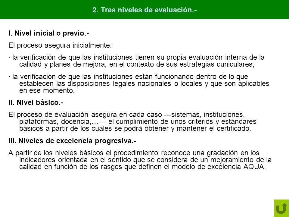 2. Tres niveles de evaluación.- I. Nivel inicial o previo.- El proceso asegura inicialmente: · la verificación de que las instituciones tienen su prop