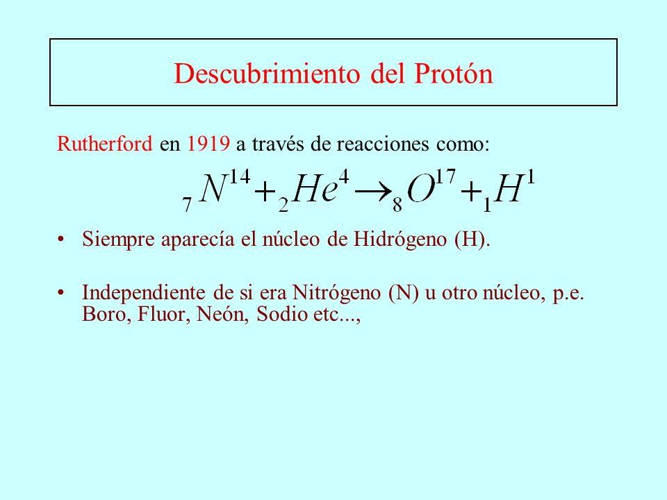 Descubrimiento del Protón Rutherford en 1919 a través de reacciones como: Siempre aparecía el núcleo de Hidrógeno (H). Independiente de si era Nitróge