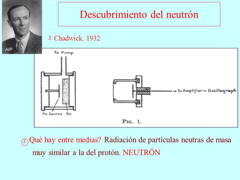 Descubrimiento del neutrón Qué hay entre medias? Radiación de partículas neutras de masa muy similar a la del protón. NEUTRÓN J. Chadwick, 1932