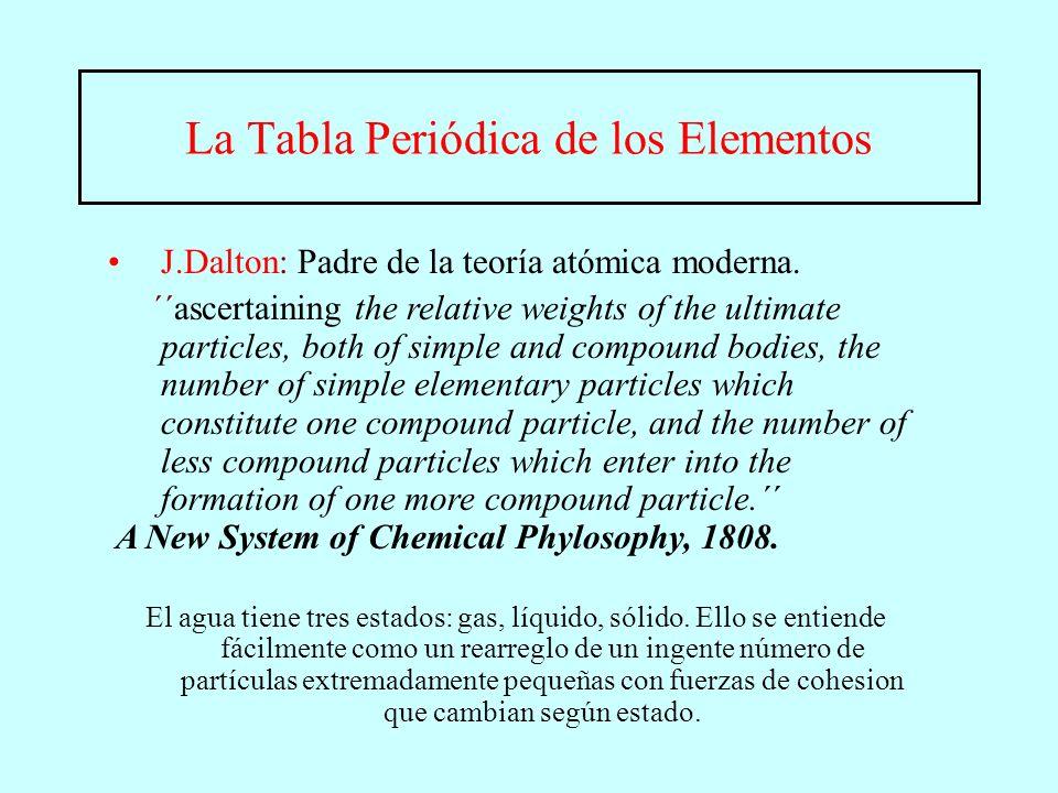 La Tabla Periódica de los Elementos John J.Dalton: Padre de la teoría atómica moderna. ´´ascertaining the relative weights of the ultimate particles,