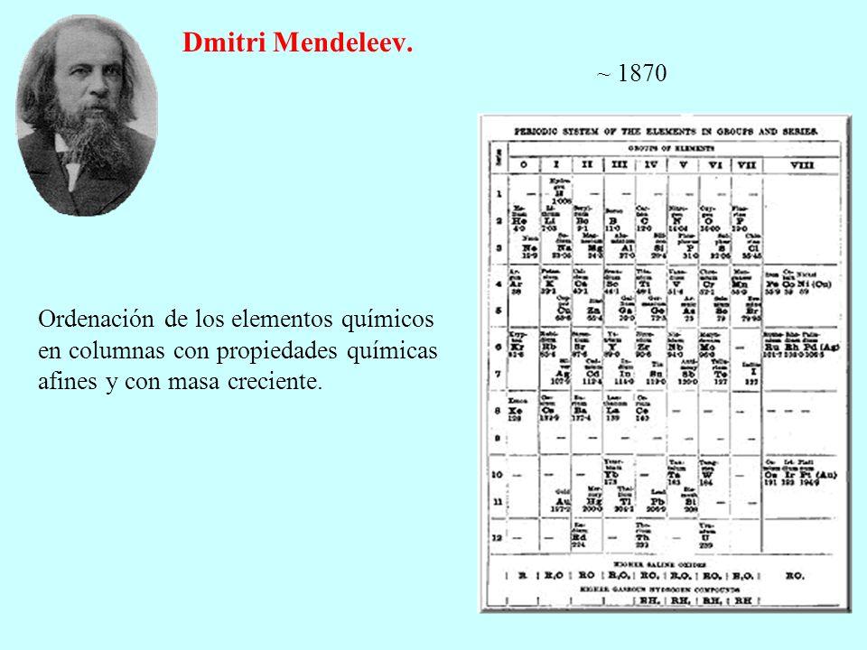 Dmitri Mendeleev. Ordenación de los elementos químicos en columnas con propiedades químicas afines y con masa creciente. ~ 1870