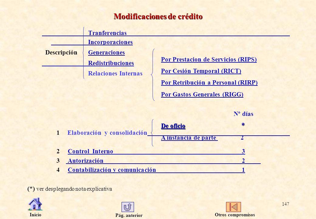 Pág. anterior Inicio 147 Modificaciones de crédito Tranferencias Incorporaciones DescripciónGeneracionesGeneraciones Redistribuciones Relaciones Inter