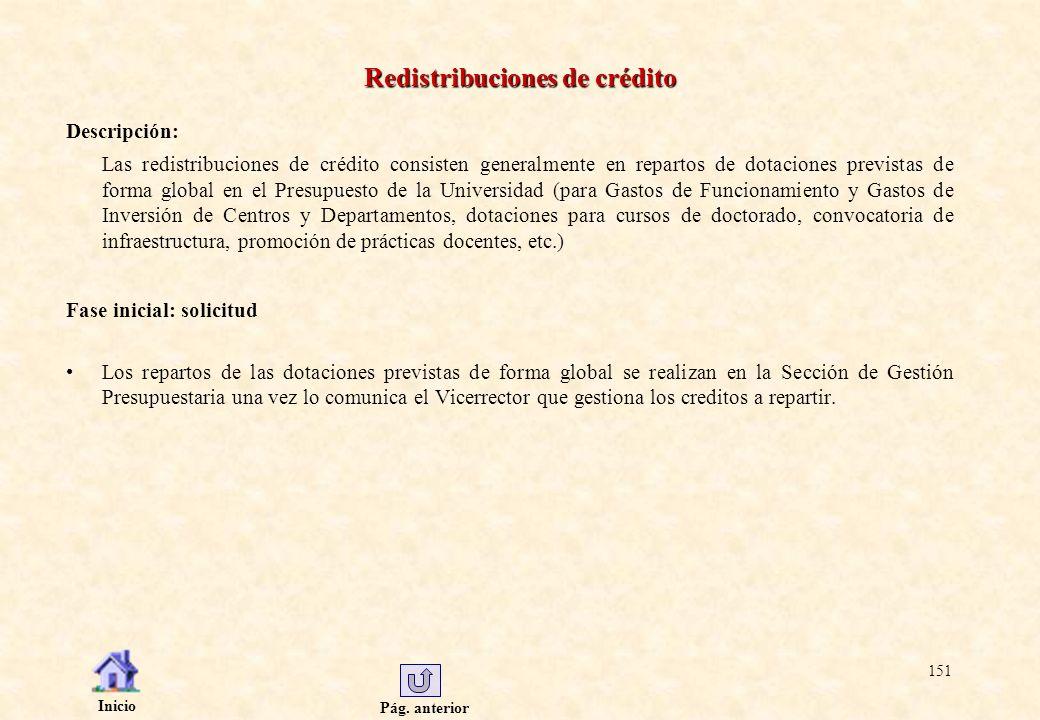 Pág. anterior Inicio 151 Redistribuciones de crédito Descripción: Las redistribuciones de crédito consisten generalmente en repartos de dotaciones pre