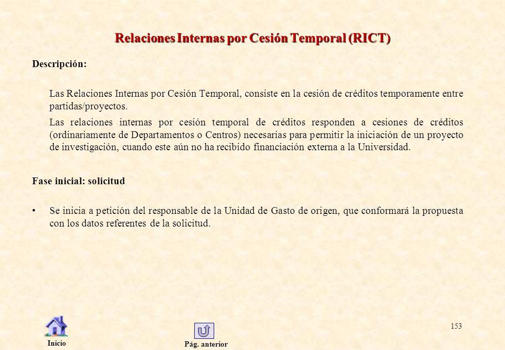 Pág. anterior Inicio 153 Relaciones Internas por Cesión Temporal (RICT) Descripción: Las Relaciones Internas por Cesión Temporal, consiste en la cesió