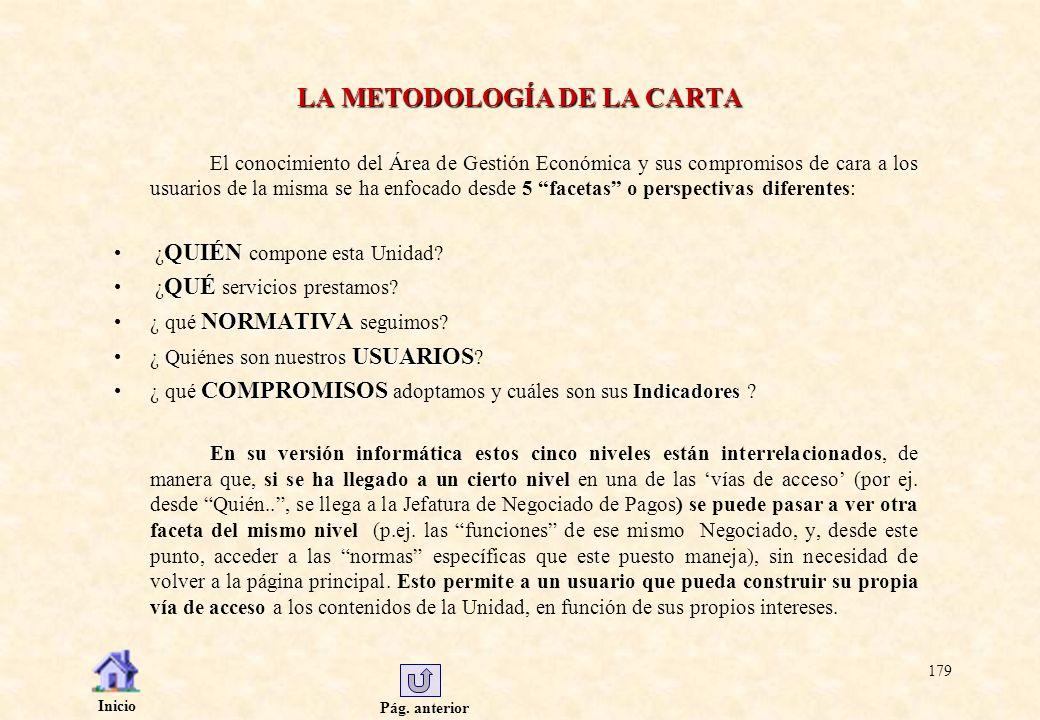 Pág. anterior Inicio 179 LA METODOLOGÍA DE LA CARTA El conocimiento del Área de Gestión Económica y sus compromisos de cara a los usuarios de la misma