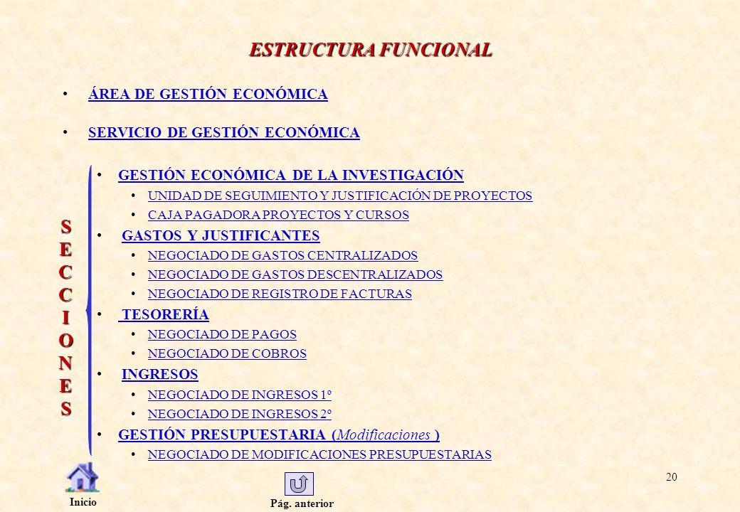 Pág. anterior Inicio 20 ESTRUCTURA FUNCIONAL ÁREA DE GESTIÓN ECONÓMICA SERVICIO DE GESTIÓN ECONÓMICA GESTIÓN ECONÓMICA DE LA INVESTIGACIÓN UNIDAD DE S