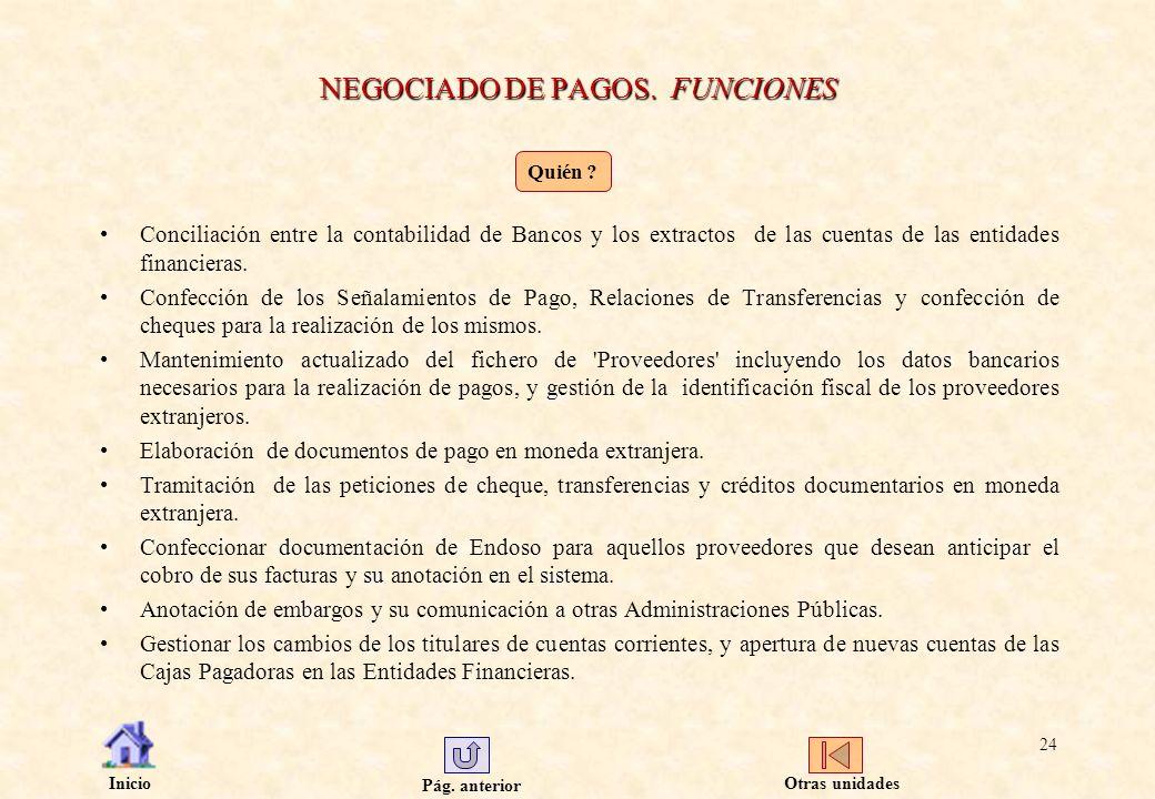 Pág. anterior Inicio 24 NEGOCIADO DE PAGOS. FUNCIONES Conciliación entre la contabilidad de Bancos y los extractos de las cuentas de las entidades fin