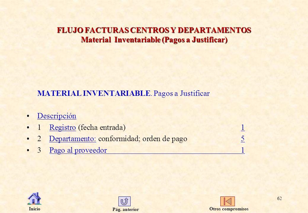 Pág. anterior Inicio 62 FLUJO FACTURAS CENTROS Y DEPARTAMENTOS Material Inventariable (Pagos a Justificar) MATERIAL INVENTARIABLE. Pagos a Justificar