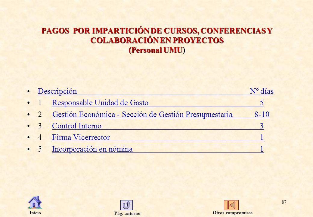 Pág. anterior Inicio 87 PAGOS POR IMPARTICIÓN DE CURSOS, CONFERENCIAS Y COLABORACIÓN EN PROYECTOS (Personal UMU) DescripciónNº díasDescripciónNº días