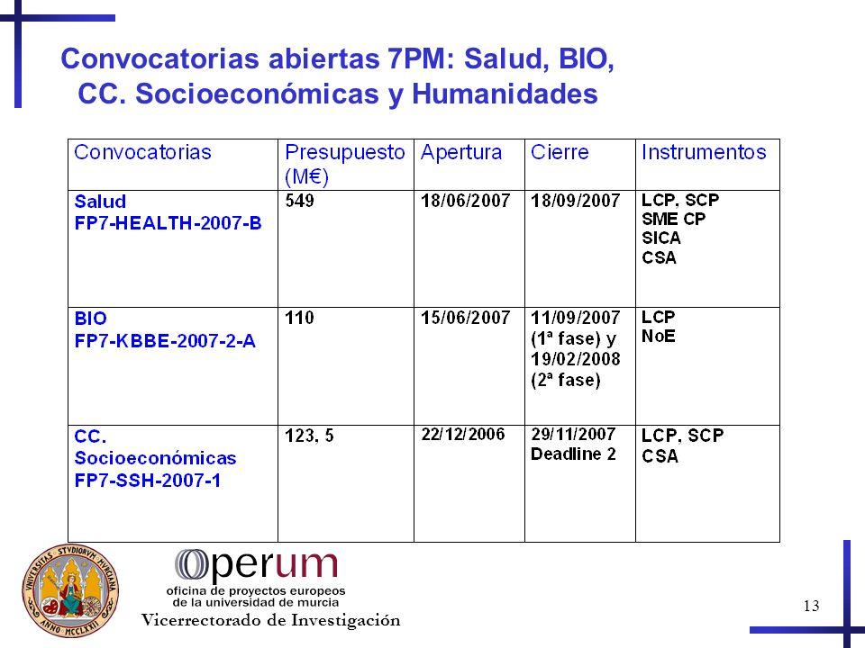 13 Vicerrectorado de Investigación Convocatorias abiertas 7PM: Salud, BIO, CC.