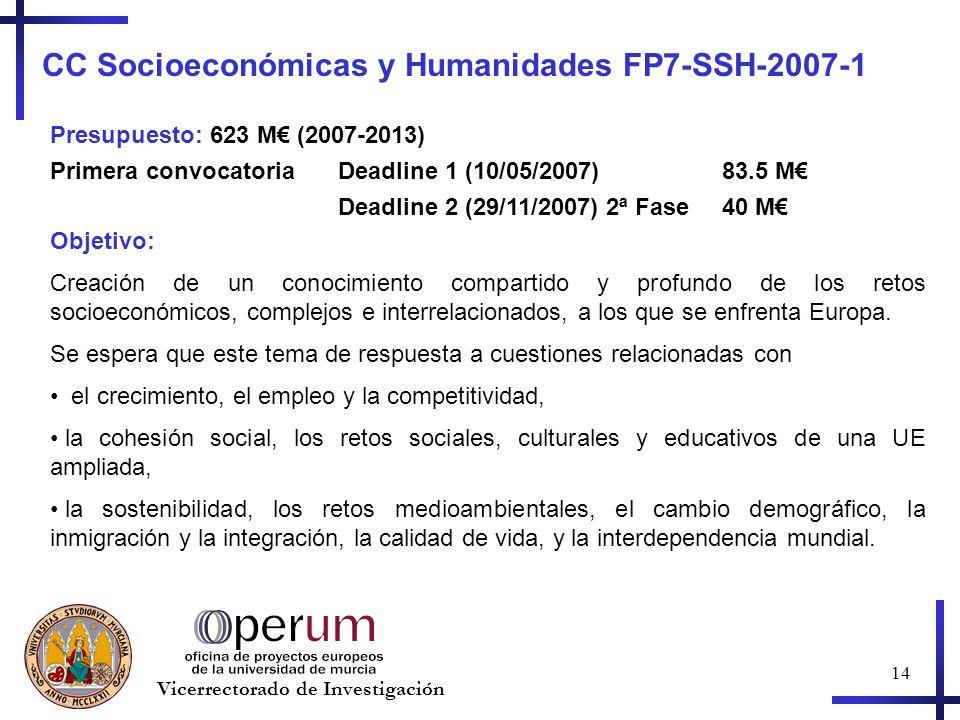 14 Vicerrectorado de Investigación CC Socioeconómicas y Humanidades FP7-SSH-2007-1 Presupuesto: 623 M (2007-2013) Primera convocatoria Deadline 1 (10/05/2007) 83.5 M Deadline 2 (29/11/2007) 2ª Fase40 M Objetivo: Creación de un conocimiento compartido y profundo de los retos socioeconómicos, complejos e interrelacionados, a los que se enfrenta Europa.