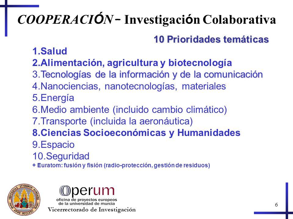 6 Vicerrectorado de Investigación 10 Prioridades temáticas 1.Salud 2.Alimentación, agricultura y biotecnología Tecnologías de la información y de la comunicación 3.Tecnologías de la información y de la comunicación 4.Nanociencias, nanotecnologías, materiales 5.Energía 6.Medio ambiente (incluido cambio climático) 7.Transporte (incluida la aeronáutica) 8.Ciencias Socioeconómicas y Humanidades 9.Espacio 10.Seguridad + Euratom: fusión y fisión (radio-protección, gestión de residuos) COOPERACI Ó N – Investigaci ó n Colaborativa