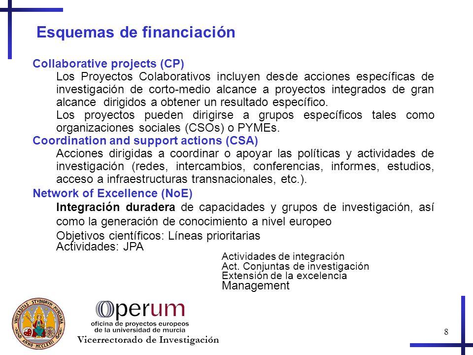 8 Vicerrectorado de Investigación Collaborative projects (CP) Los Proyectos Colaborativos incluyen desde acciones específicas de investigación de corto-medio alcance a proyectos integrados de gran alcance dirigidos a obtener un resultado específico.