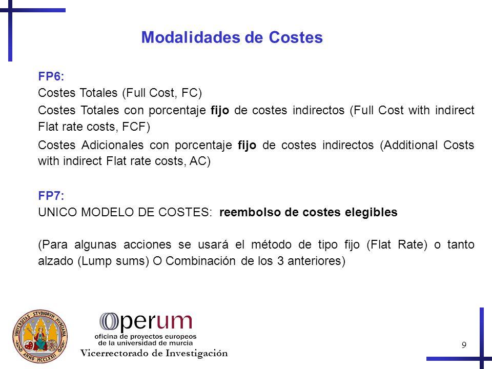 9 Vicerrectorado de Investigación Modalidades de Costes FP6: Costes Totales (Full Cost, FC) Costes Totales con porcentaje fijo de costes indirectos (Full Cost with indirect Flat rate costs, FCF) Costes Adicionales con porcentaje fijo de costes indirectos (Additional Costs with indirect Flat rate costs, AC) FP7: UNICO MODELO DE COSTES: reembolso de costes elegibles (Para algunas acciones se usará el método de tipo fijo (Flat Rate) o tanto alzado (Lump sums) O Combinación de los 3 anteriores)