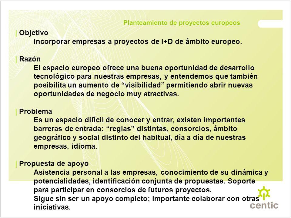 Planteamiento de proyectos europeos | Objetivo Incorporar empresas a proyectos de I+D de ámbito europeo.