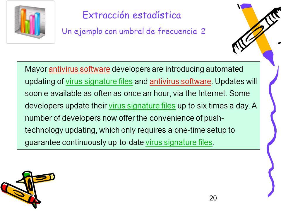 20 Extracción estadística Un ejemplo con umbral de frecuencia 2 Mayor antivirus software developers are introducing automated updating of virus signat