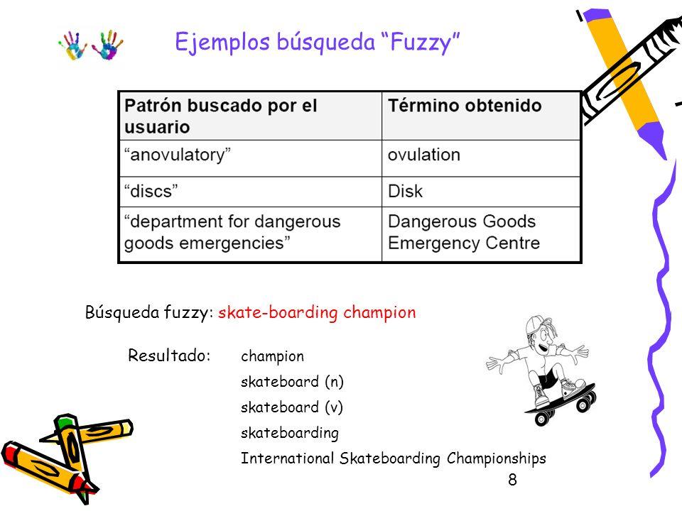 8 Ejemplos búsqueda Fuzzy Búsqueda fuzzy: skate-boarding champion champion skateboard (n) skateboard (v) skateboarding International Skateboarding Cha