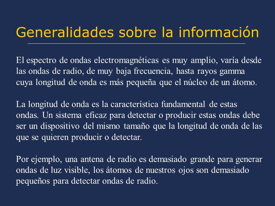 Generalidades sobre la información El espectro de ondas electromagnéticas es muy amplio, varía desde las ondas de radio, de muy baja frecuencia, hasta rayos gamma cuya longitud de onda es más pequeña que el núcleo de un átomo.