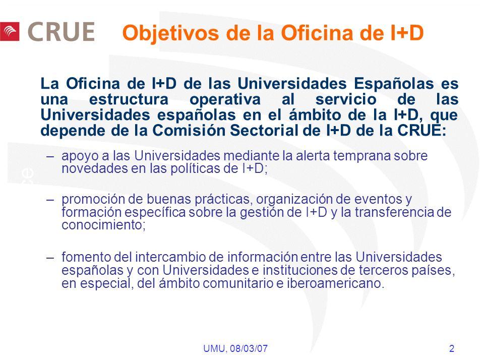 UMU, 08/03/07 2 Objetivos de la Oficina de I+D La Oficina de I+D de las Universidades Españolas es una estructura operativa al servicio de las Universidades españolas en el ámbito de la I+D, que depende de la Comisión Sectorial de I+D de la CRUE: –apoyo a las Universidades mediante la alerta temprana sobre novedades en las políticas de I+D; –promoción de buenas prácticas, organización de eventos y formación específica sobre la gestión de I+D y la transferencia de conocimiento; –fomento del intercambio de información entre las Universidades españolas y con Universidades e instituciones de terceros países, en especial, del ámbito comunitario e iberoamericano.
