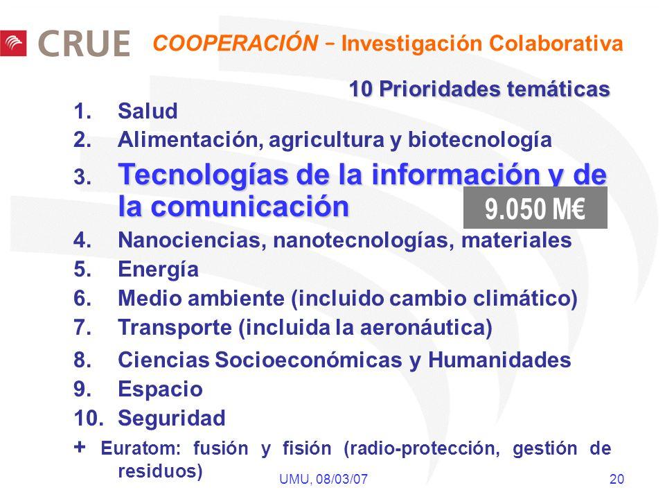 UMU, 08/03/07 20 10 Prioridades temáticas 1.Salud 2.Alimentación, agricultura y biotecnología Tecnologías de la información y de la comunicación 3. Te