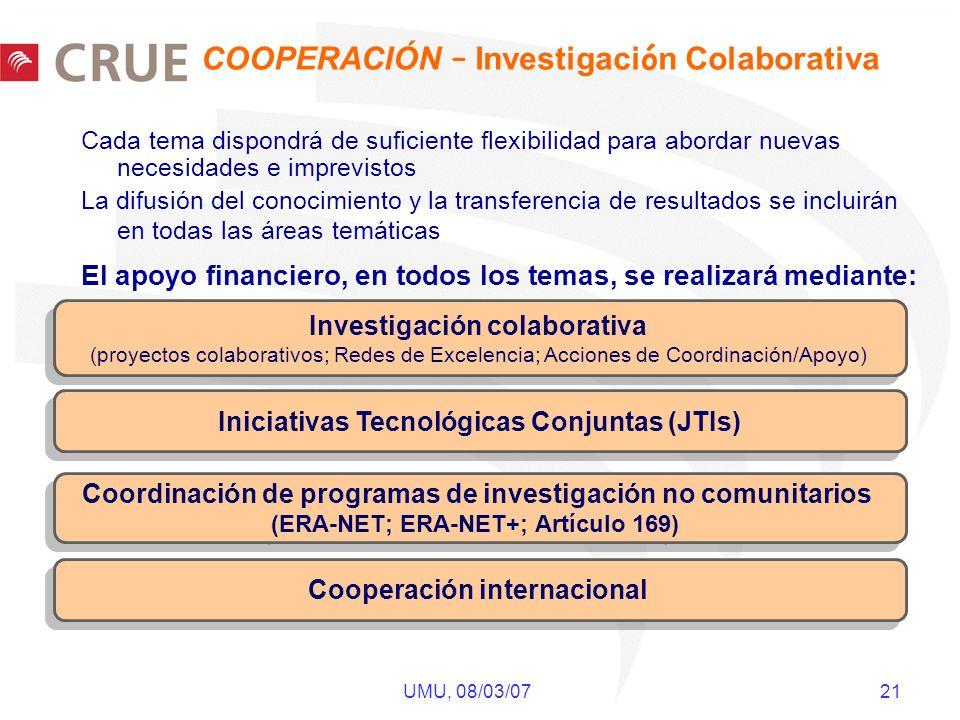 UMU, 08/03/07 21 Investigación colaborativa (proyectos colaborativos; Redes de Excelencia; Acciones de Coordinación/Apoyo) Investigación colaborativa (proyectos colaborativos; Redes de Excelencia; Acciones de Coordinación/Apoyo) Iniciativas Tecnológicas Conjuntas (JTIs) Coordinación de programas de investigación no comunitarios (ERA-NET; ERA-NET+; Artículo 169) Coordinación de programas de investigación no comunitarios (ERA-NET; ERA-NET+; Artículo 169) Cooperación internacional COOPERACIÓN – Investigaci ó n Colaborativa Cada tema dispondrá de suficiente flexibilidad para abordar nuevas necesidades e imprevistos La difusión del conocimiento y la transferencia de resultados se incluirán en todas las áreas temáticas El apoyo financiero, en todos los temas, se realizará mediante:
