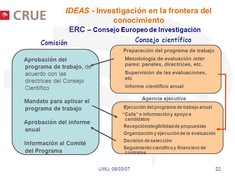 UMU, 08/03/07 22 IDEAS - Investigación en la frontera del conocimiento Comisión ERC – Consejo Europeo de Investigación Preparación del programa de tra