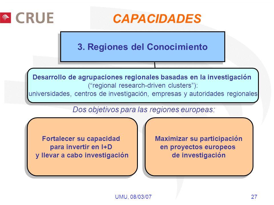 UMU, 08/03/07 27 3. Regiones del Conocimiento Desarrollo de agrupaciones regionales basadas en la investigación (regional research-driven clusters): u