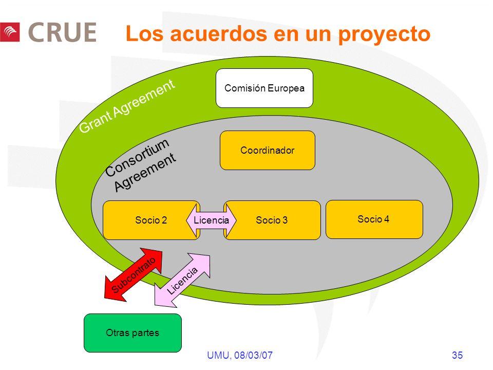 UMU, 08/03/07 35 Los acuerdos en un proyecto Coordinador Socio 4 Socio 3Socio 2 Comisión Europea Otras partes Subcontrato Licencia Grant Agreement Con